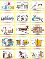 """""""Производство черных и цветных металлов"""" (15 плакатов, ф. А3)"""