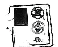 Комплект для установки активной фрезы на минитрактор Премиум