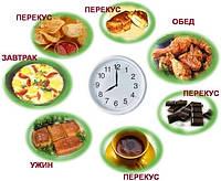 Что и когда правильно кушать?