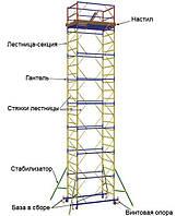 Аренда вышек-тур Киев и Киевская область