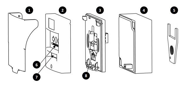 Кнопка аварийного открытия двери (с фиксацией)