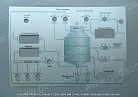 Панель управления технологическим оборудованием