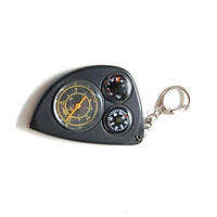 Курвиметр с компасом и термометром