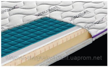 Ортопедичний настил на диван COMFO GEL, фото 1