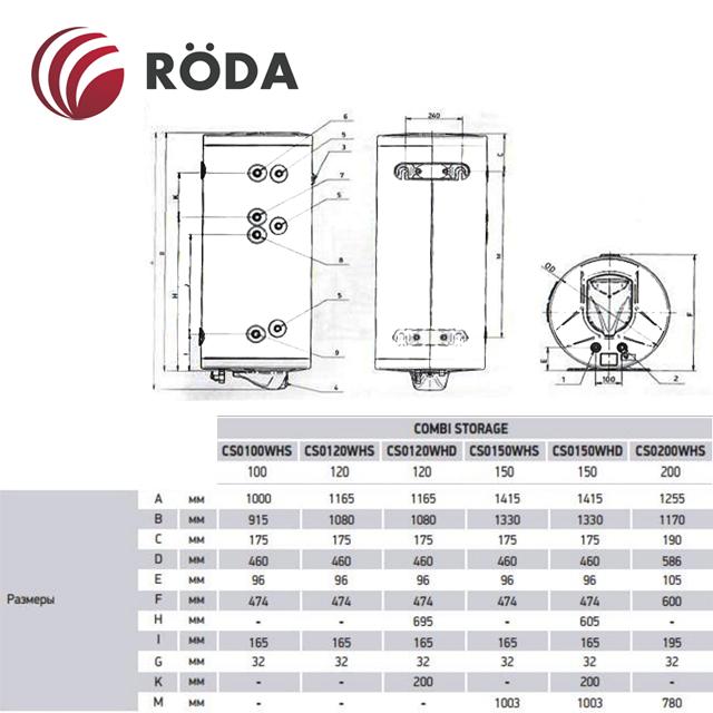 Водонагреватель косвенного нагрева два теплообменника Уплотнения теплообменника Sondex SW202 Пенза