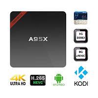 Смарт ТВ приставка Nexbox A95X 2+8Гб оригинал Гарантия!