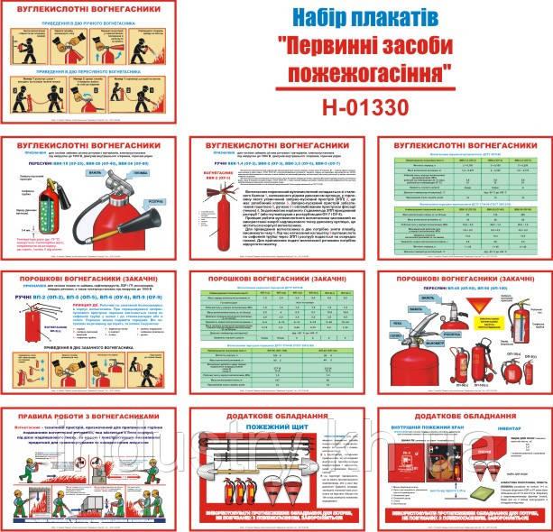"""""""Первинні засоби пожежогасіння"""" (10 плакатів, ф. А3)"""