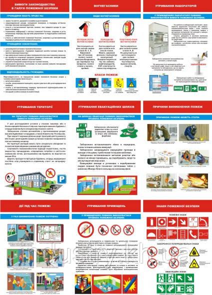 """""""Пожежна безпека лікувальних стаціонарних закладів"""" (9 плакатів, ф. А3)"""