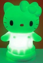 Светильник хамелеон/ ночник с цветной подсветкой Китти 9 см.