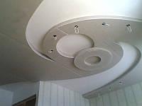 Монтаж многоуровневого потолка гипсокартон