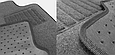 Textil Fortis - защитное покрытие для текстиля, фото 3