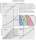 ВЕНТС ПВЗ 800х500 - Воздушно-тепловая завеса, фото 3