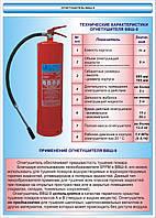 Информационные плакаты по пожарной безопасности