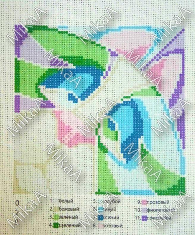 Схема нанесенная на канву для вышивки нитками - Кот