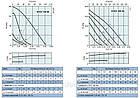 Systemair K 100 XL - Вентилятор для круглых каналов, фото 3