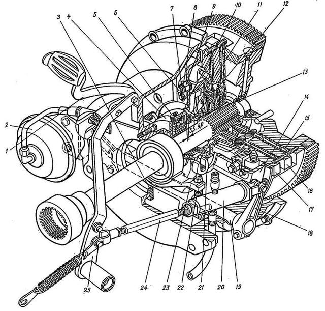 Сцепление Т 150