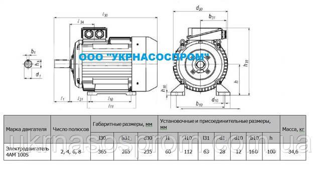 Электродвигатель 4АМ 100 S4 3 кВт 1500 об/мин