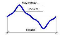 Основные технические характеристики ИСТОЧНИКА БЕСПЕРЕБОЙНОГО ПИТАНИЯ (ИБП, UPS)