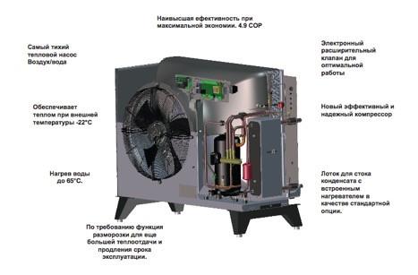 Описание характеристик теплового насоса CTC EcoAir 400