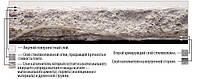 Гипсоволокнистый лист Кнауф