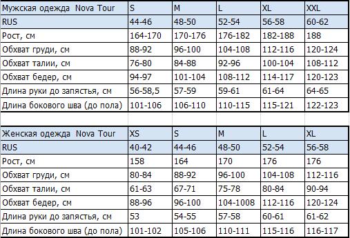 Размерная сетка Nova Tour