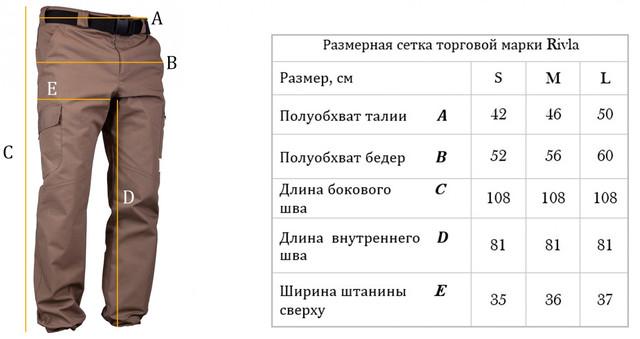 Размерная сетка Rivla (штагы)