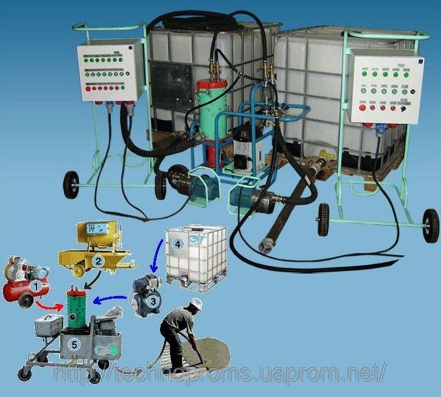 Оборудование для пенобетона.