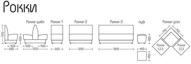 Серия мебели Рокки (размеры)