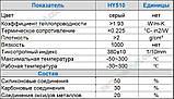 Термопаста HY510 5г сіра карбонова для процесора термоінтерфейс термопрокладка, фото 4