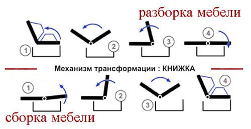 Картинки по запросу механизм трансформации книжка