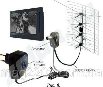 как сделать дмв антенну для цифрового тв с усилителем