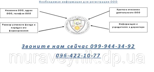 Регистрация ООО - информация