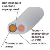 Кабель ВВГп нг 2х1,5