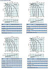 Systemair KE 50-25-4 - Вентилятор для прямоугольных каналов, фото 4