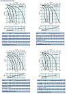 Systemair KE 50-30-4 - Вентилятор для прямоугольных каналов, фото 4