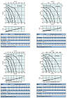 Systemair KT 60-30-6 - Вентилятор для прямоугольных каналов, фото 5