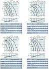 Systemair KT 70-40-4 - Вентилятор для прямоугольных каналов, фото 5