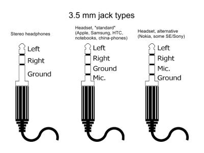 распиновка различных штекеров 3,5 мм