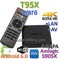 Sunvell T95X 4 ядра Amlogic S905X Android 6.0 1-8Gb TV приставка UltraHD 4K