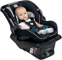 Автокресла - Комфорт и Детская Безопасность