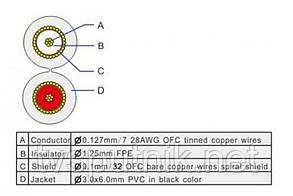 Кабель ProLink Mini Jack 3.5 mm - 2RCA (10м), фото 2