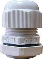 Кабельные вводы PG18