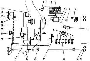63 Схема електрообладнання 4081-3700 львівського навантажувача
