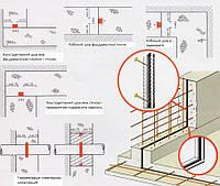 Герметизация деформационных швов в бетонных конструкциях