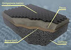 Геотекстиль TYPAR® SF40, фото 2