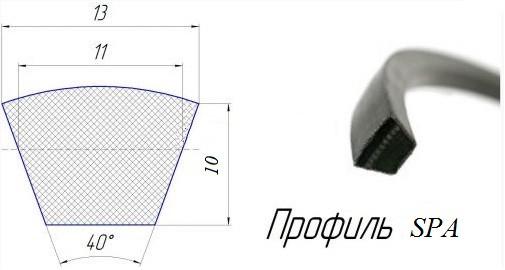 Ремни профиль SPA, 11 10, 13х10 мм