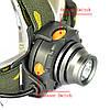 Налобний ліхтар акумуляторний DX-1505A з датчиком руху, фото 3