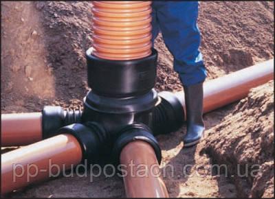 Монтаж каналізаційних колодязів Wavin