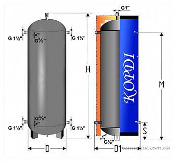 Теплоаккумулирующий бак Корди-ТИ 400 л. , фото 2