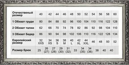 Ночнушка женская на бретельках и на пуговицах, от 48 до 56 размера, Харьков, фото 2